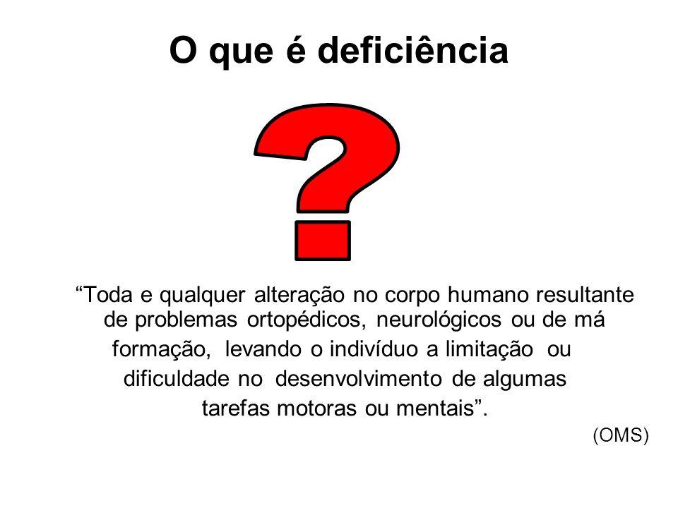 O que é deficiência Toda e qualquer alteração no corpo humano resultante de problemas ortopédicos, neurológicos ou de má.