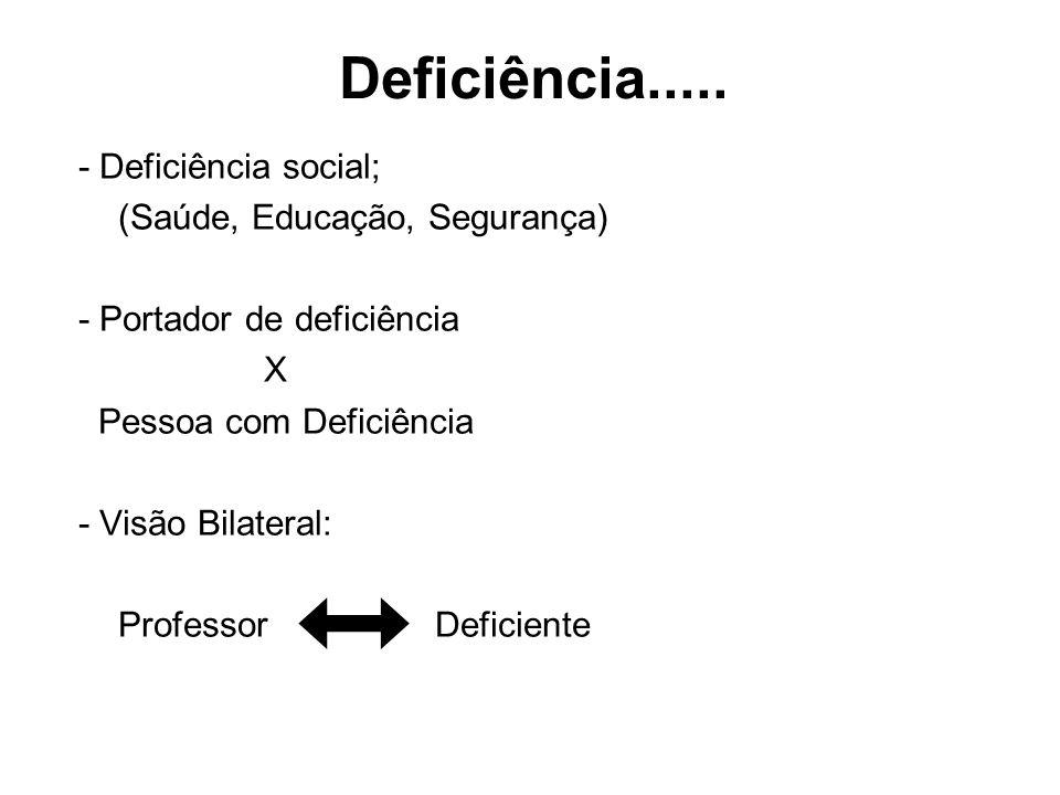Deficiência..... - Deficiência social; (Saúde, Educação, Segurança)