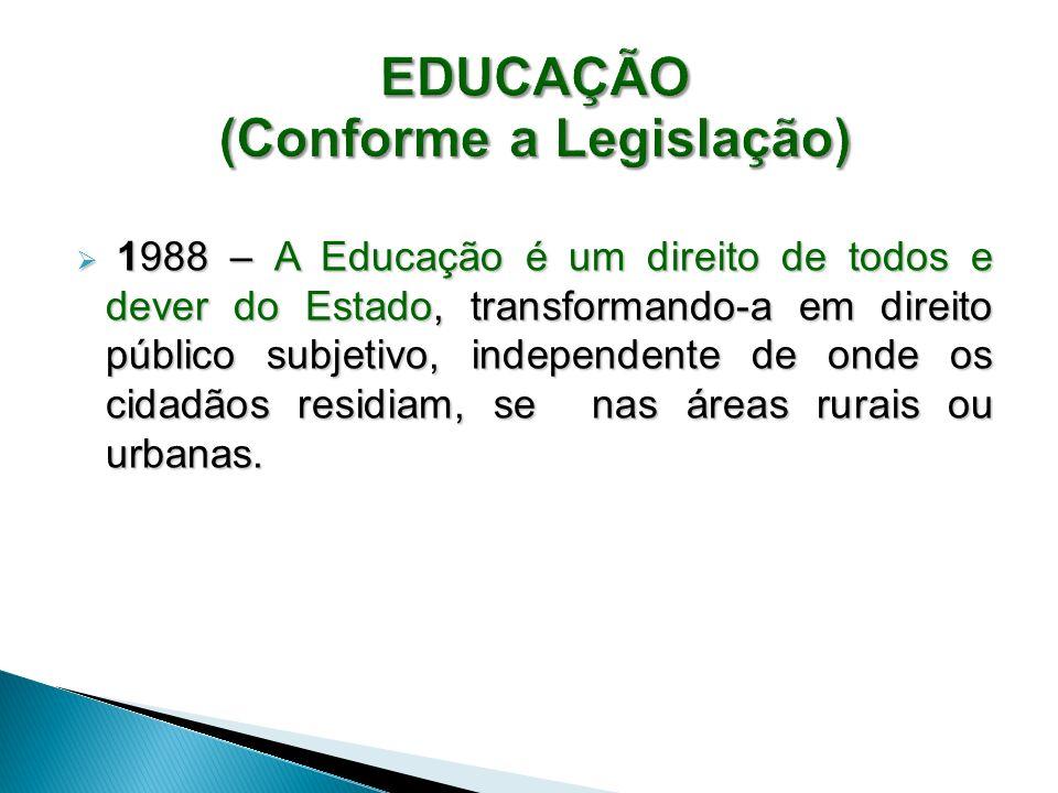 EDUCAÇÃO (Conforme a Legislação)