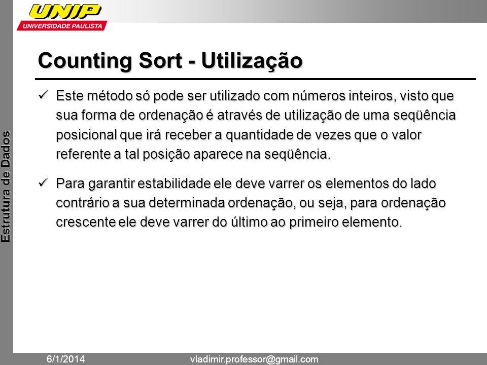 Counting Sort - Utilização