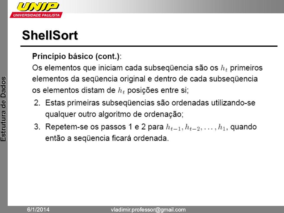ShellSort 24/03/2017 vladimir.professor@gmail.com