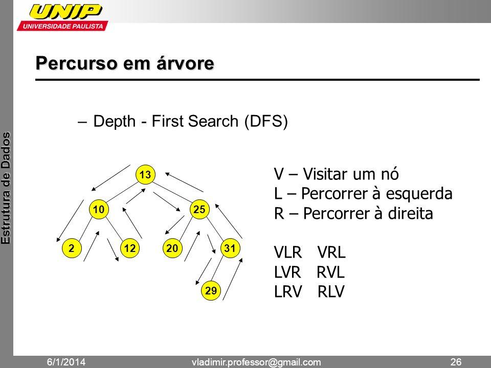 Percurso em árvore Depth - First Search (DFS) V – Visitar um nó
