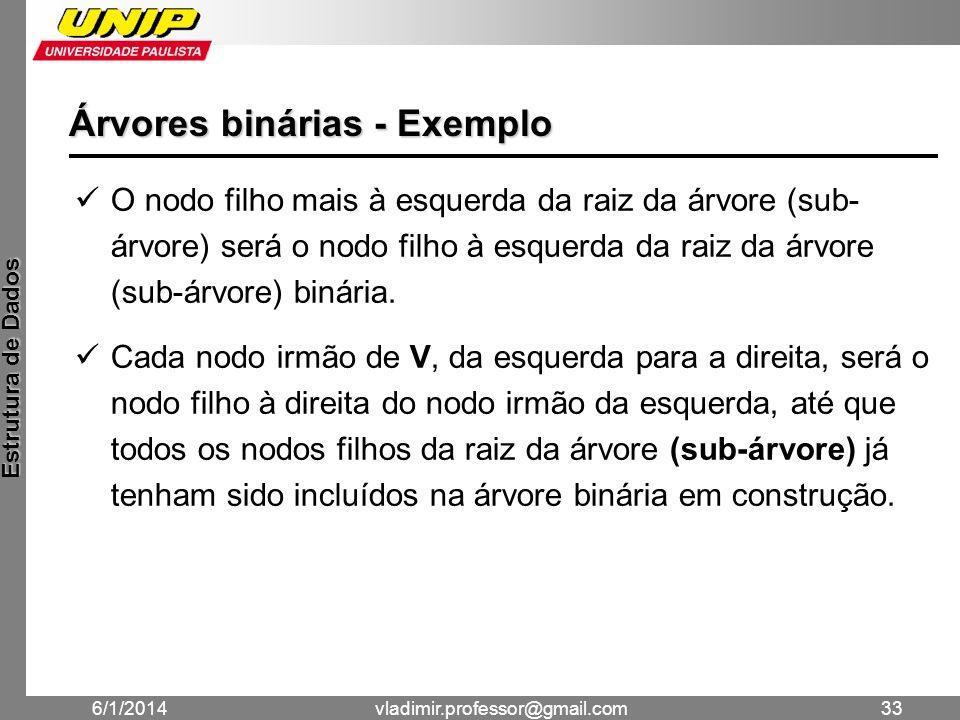 Árvores binárias - Exemplo