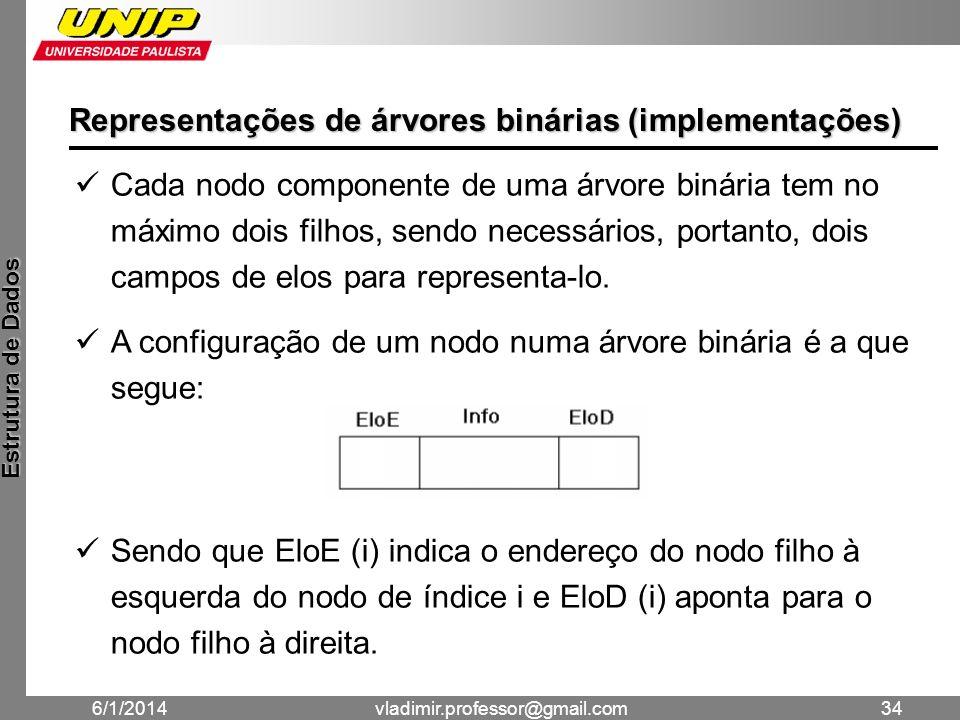 Representações de árvores binárias (implementações)