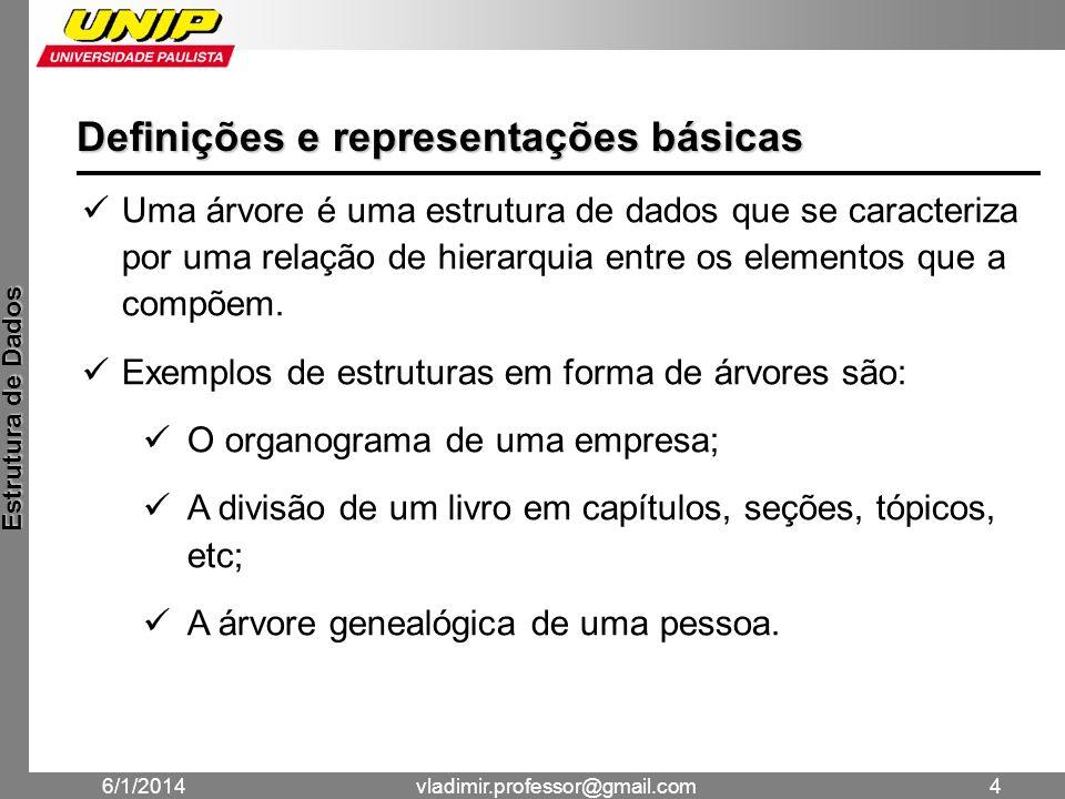 Definições e representações básicas