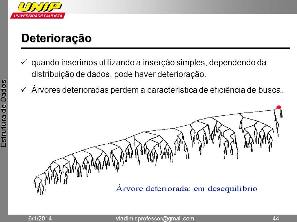 Deterioração quando inserimos utilizando a inserção simples, dependendo da distribuição de dados, pode haver deterioração.