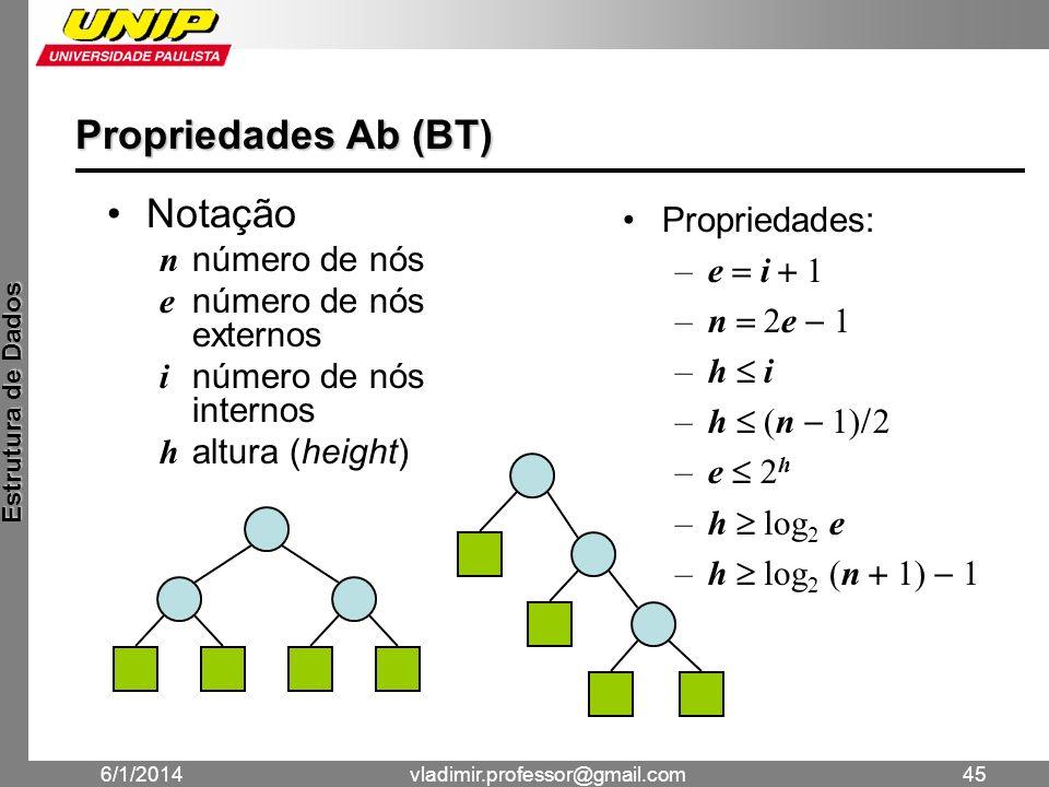 Propriedades Ab (BT) Notação Propriedades: n número de nós e = i + 1