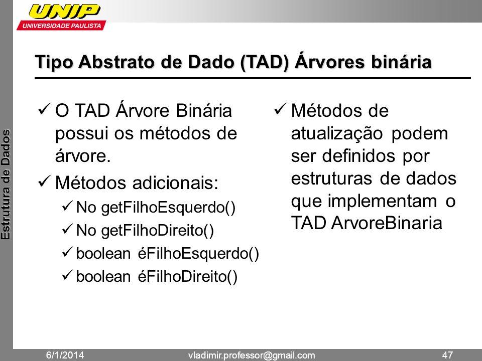 Tipo Abstrato de Dado (TAD) Árvores binária
