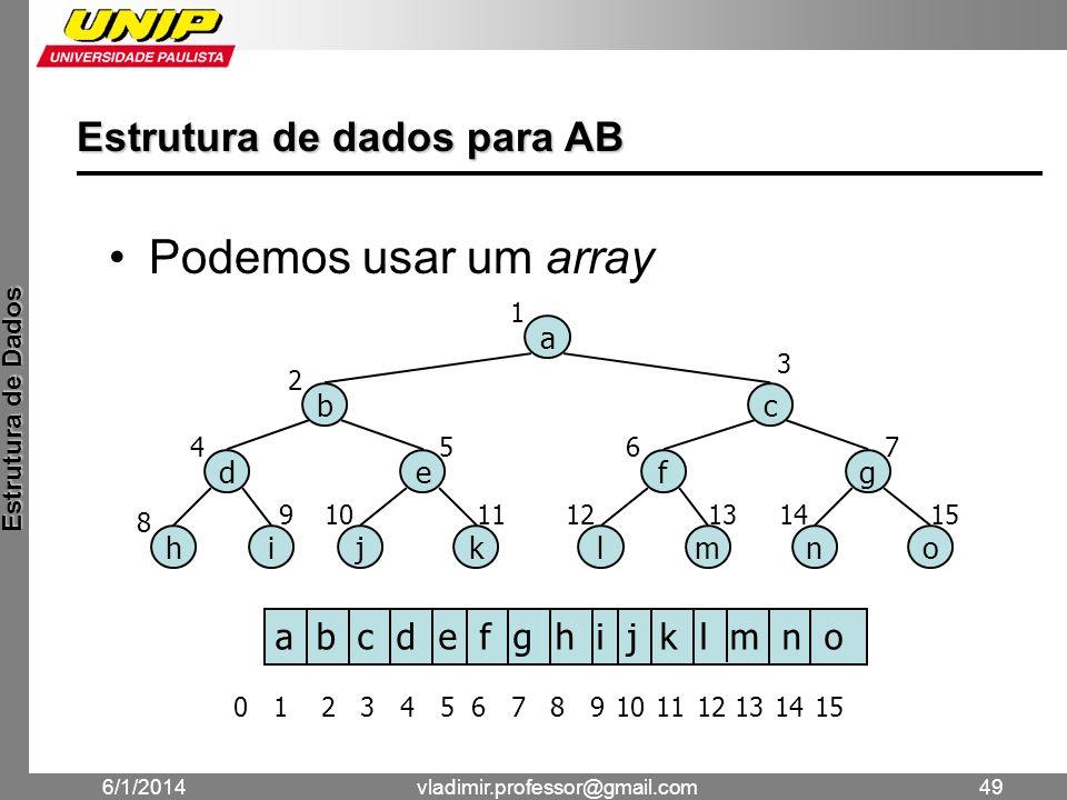 Podemos usar um array Estrutura de dados para AB