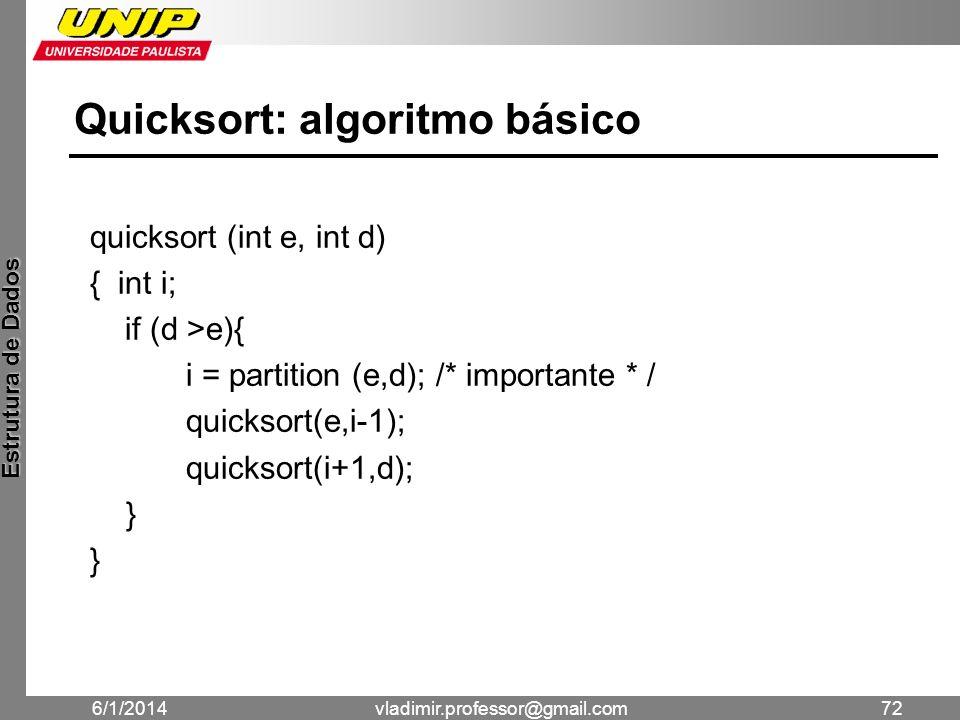 Quicksort: algoritmo básico
