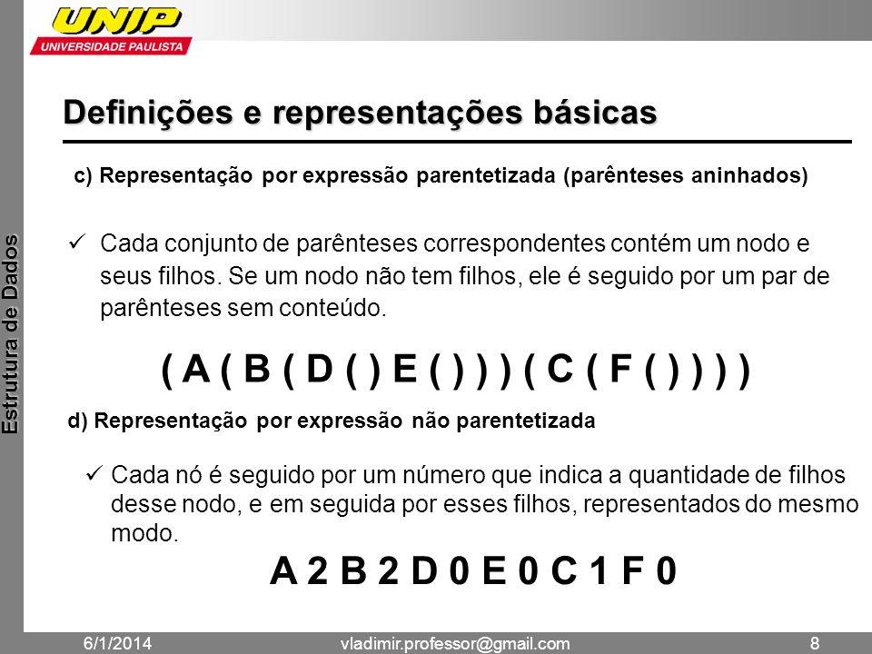 ( A ( B ( D ( ) E ( ) ) ) ( C ( F ( ) ) ) )