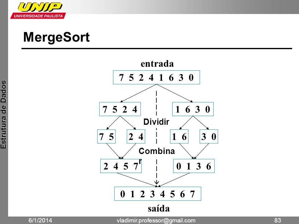 MergeSort entrada. 7 5 2 4 1 6 3 0. 7 5 2 4. 1 6 3 0. Dividir. 7 5. 2 4. 1 6.