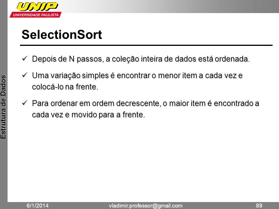 SelectionSort Depois de N passos, a coleção inteira de dados está ordenada.