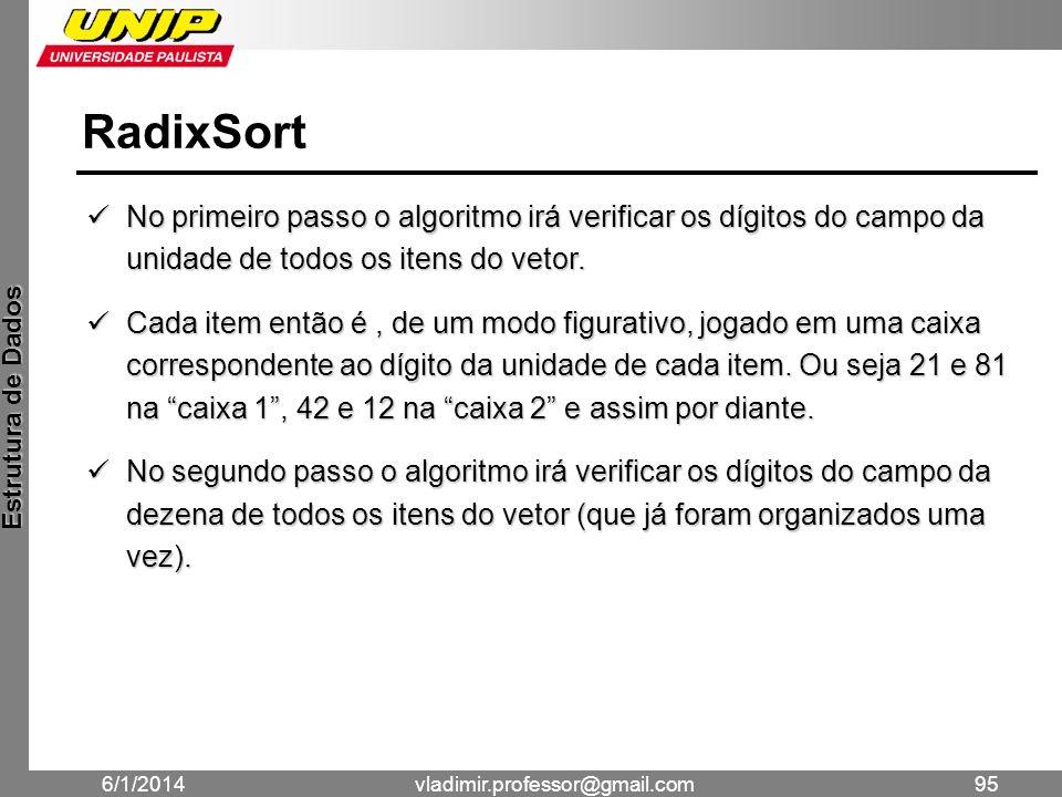 RadixSort No primeiro passo o algoritmo irá verificar os dígitos do campo da unidade de todos os itens do vetor.