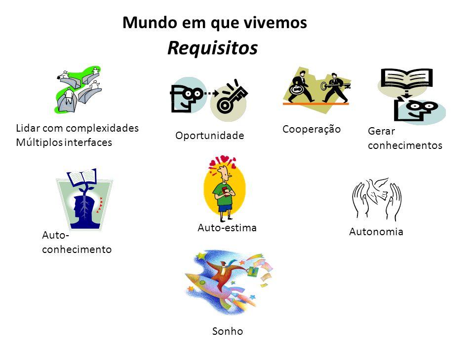 Requisitos Mundo em que vivemos Lidar com complexidades Cooperação