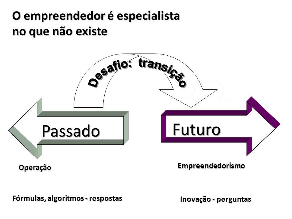 Futuro Passado Desafio: transição O empreendedor é especialista