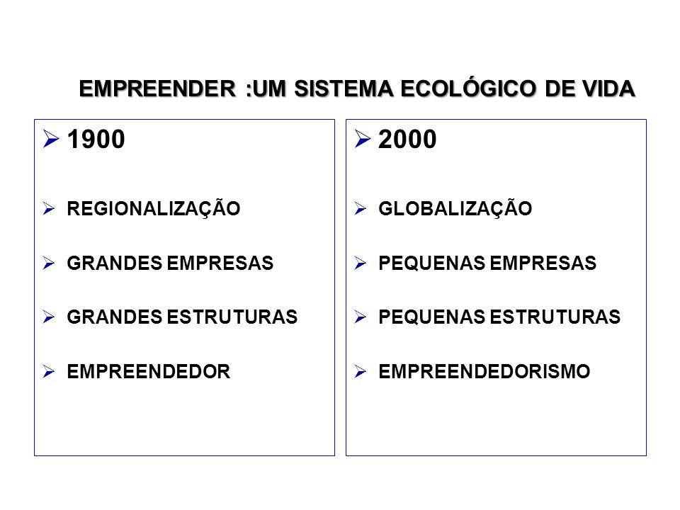 EMPREENDER :UM SISTEMA ECOLÓGICO DE VIDA