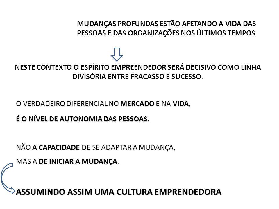 ASSUMINDO ASSIM UMA CULTURA EMPRENDEDORA