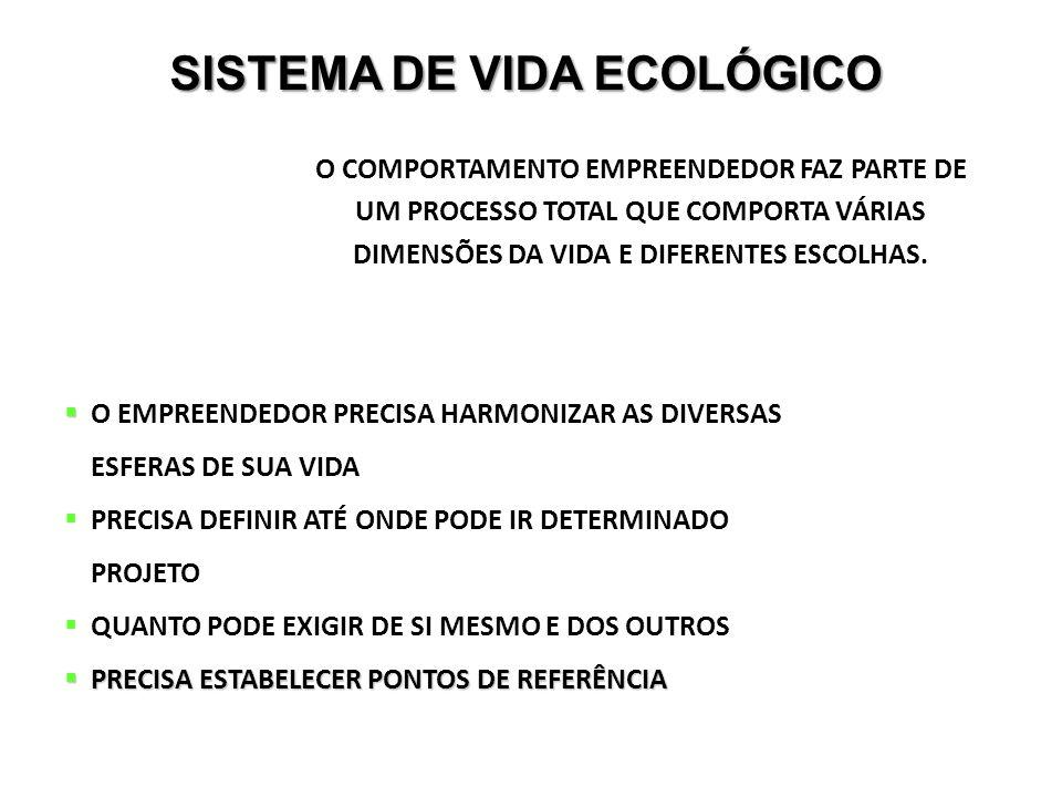 SISTEMA DE VIDA ECOLÓGICO