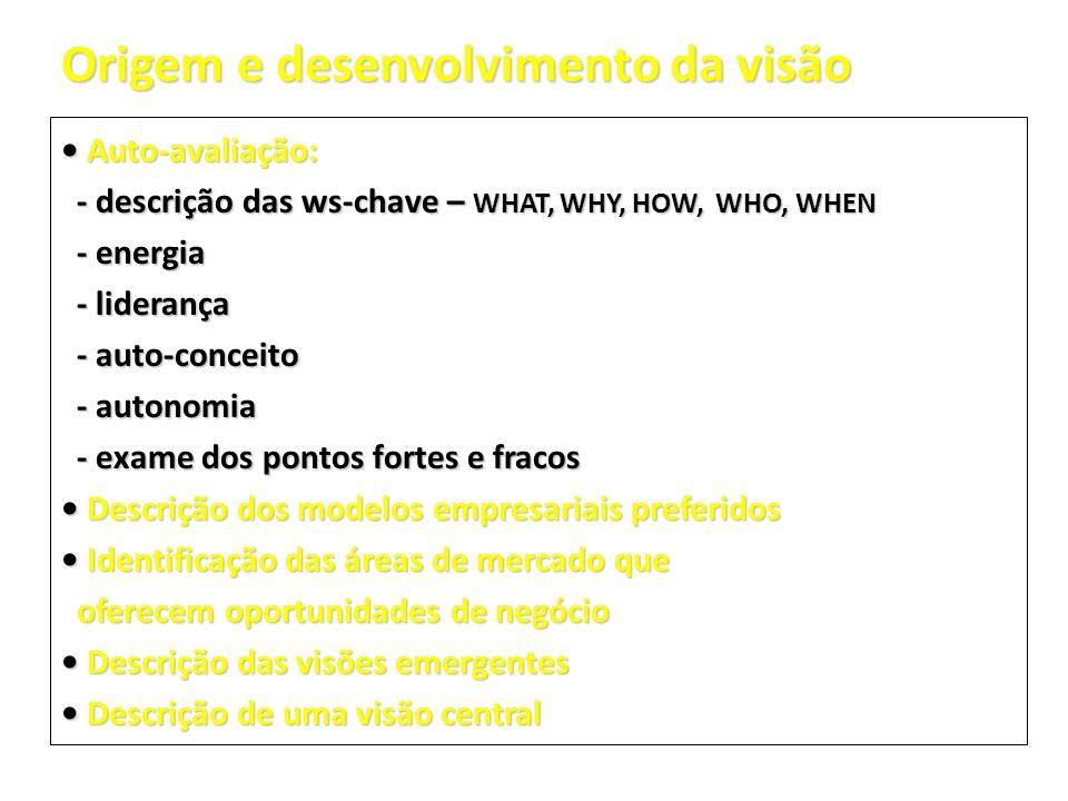 Origem e desenvolvimento da visão