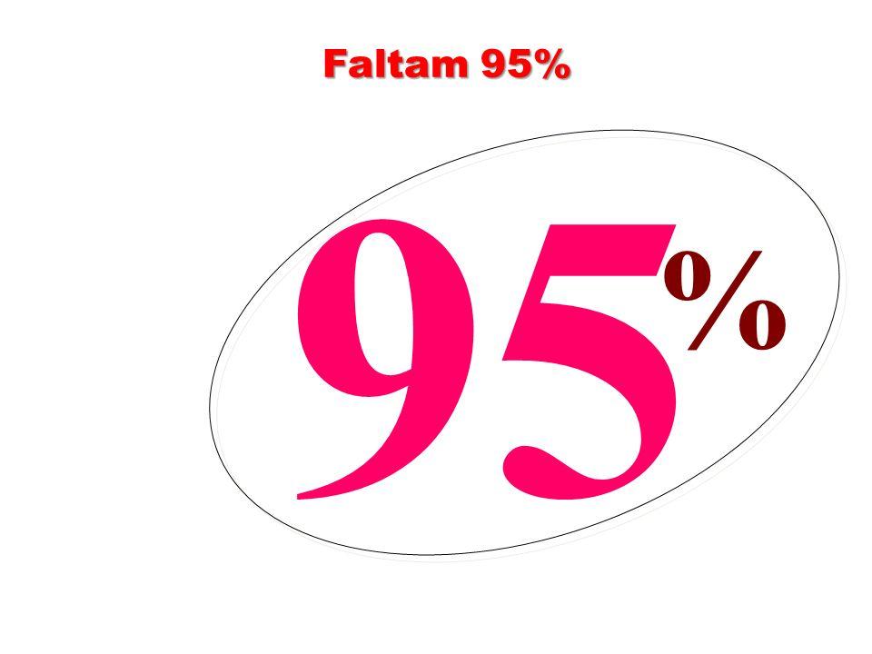 Faltam 95% 95 %
