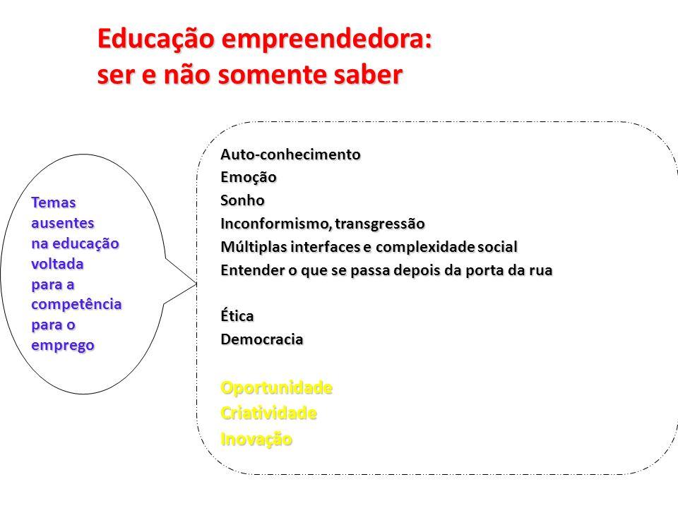 Educação empreendedora: ser e não somente saber