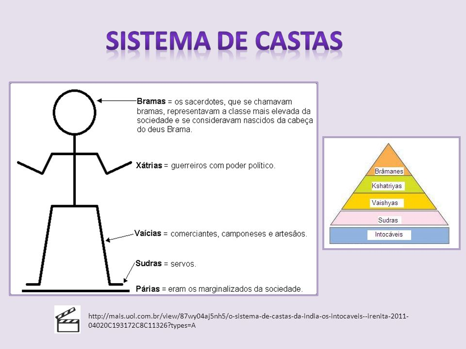 Resultado de imagem para RÍGIDO SISTEMA DE CASTAS