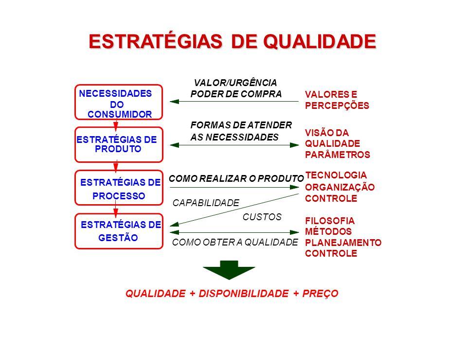 ESTRATÉGIAS DE QUALIDADE