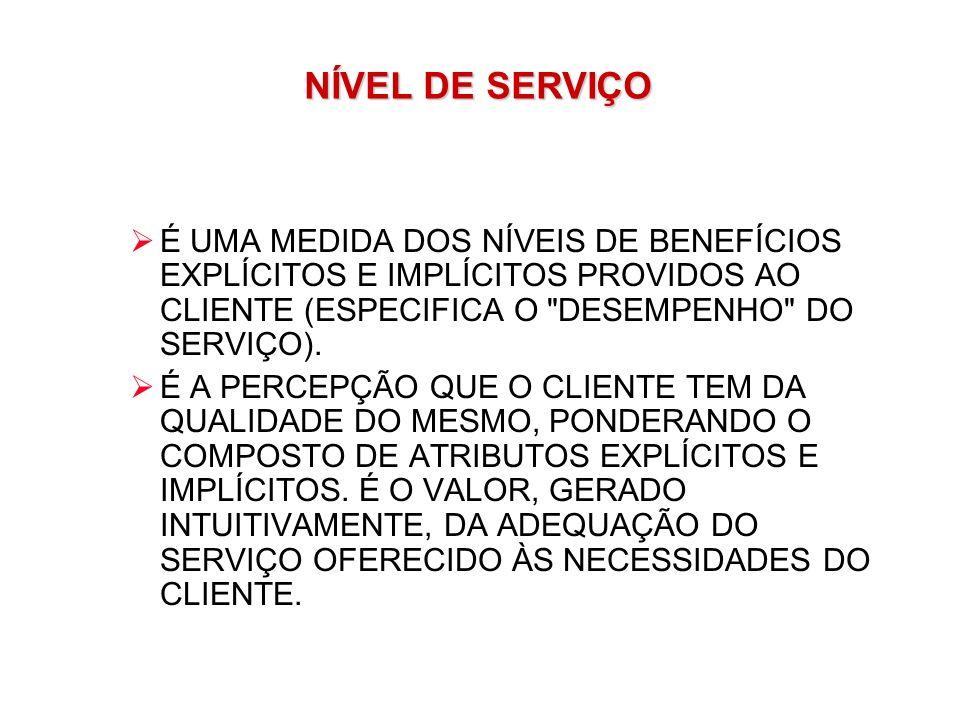 NÍVEL DE SERVIÇO É UMA MEDIDA DOS NÍVEIS DE BENEFÍCIOS EXPLÍCITOS E IMPLÍCITOS PROVIDOS AO CLIENTE (ESPECIFICA O DESEMPENHO DO SERVIÇO).