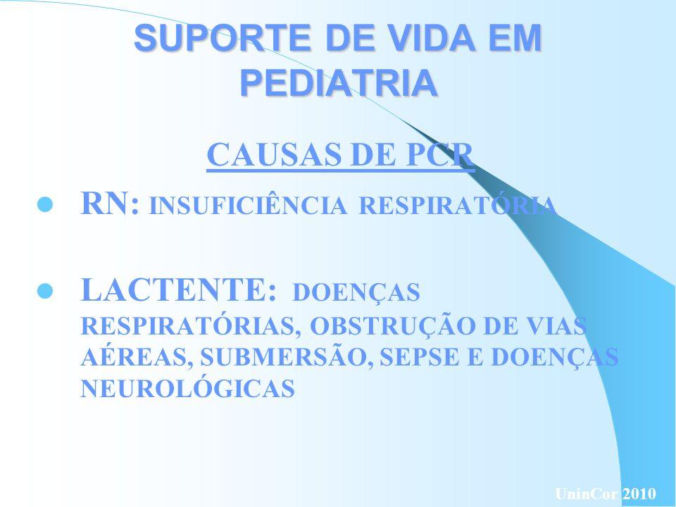 SUPORTE DE VIDA EM PEDIATRIA