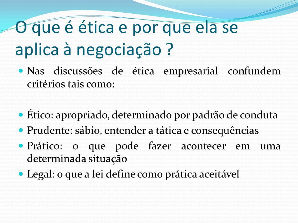 O que é ética e por que ela se aplica à negociação