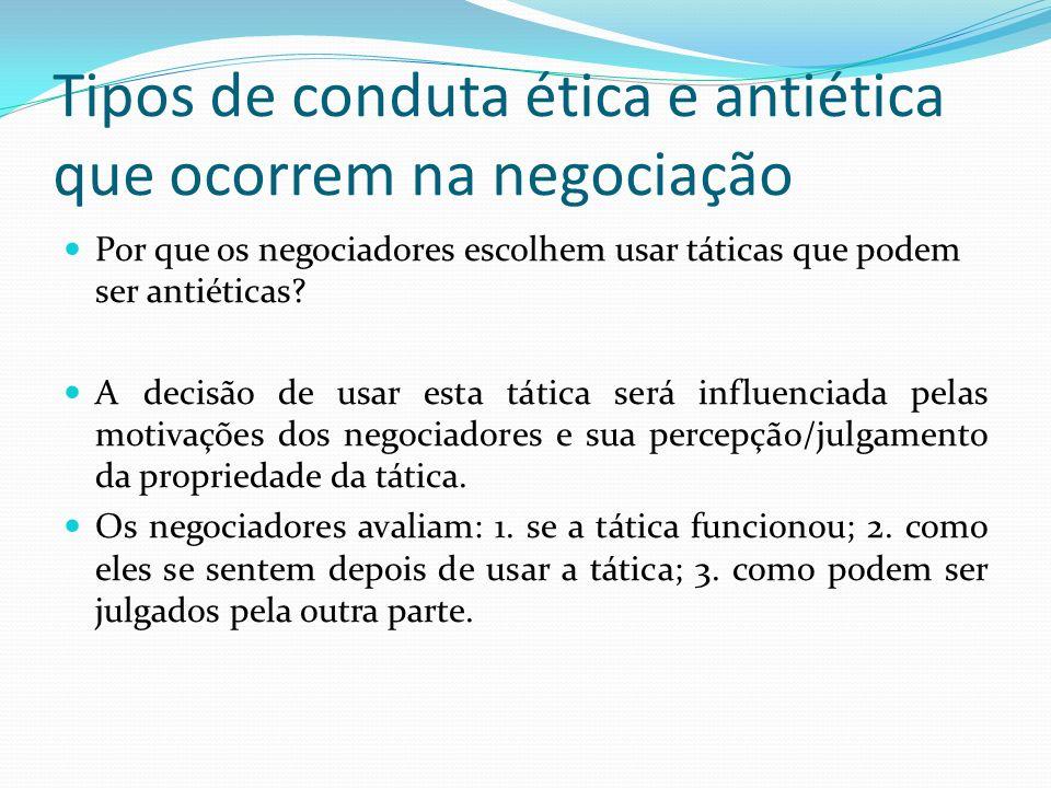 Tipos de conduta ética e antiética que ocorrem na negociação