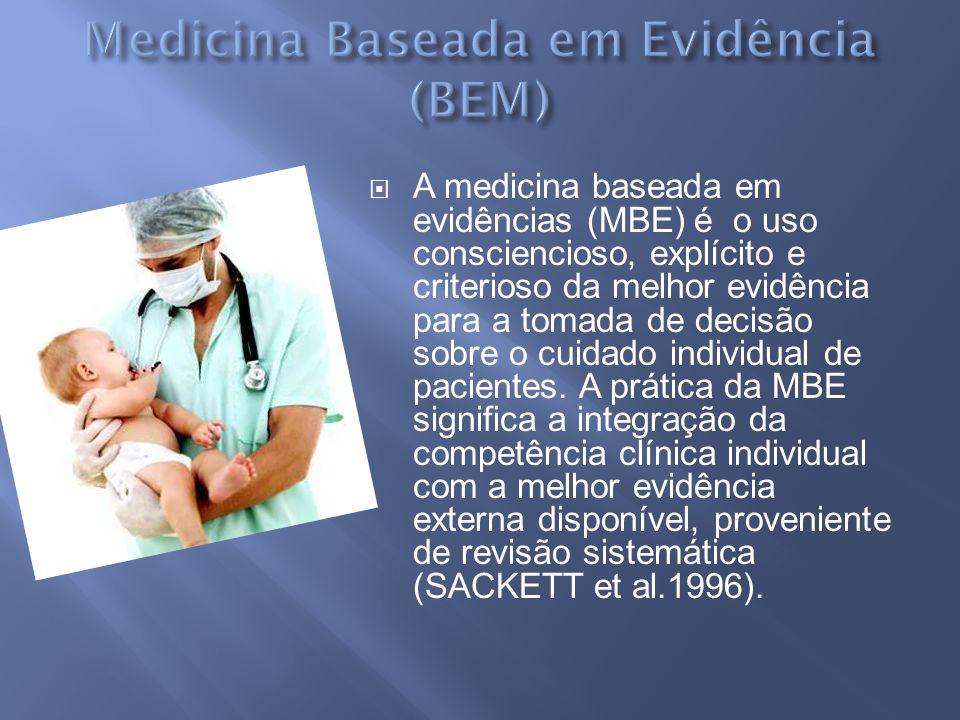 Medicina Baseada em Evidência (BEM)