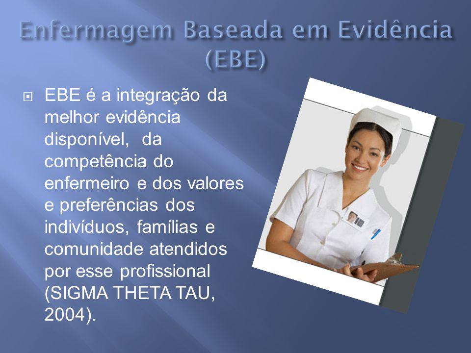 Enfermagem Baseada em Evidência (EBE)