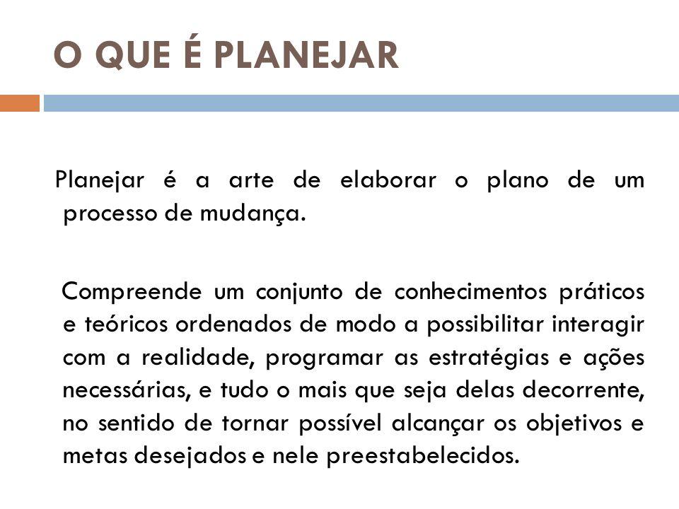 O QUE É PLANEJAR Planejar é a arte de elaborar o plano de um processo de mudança.