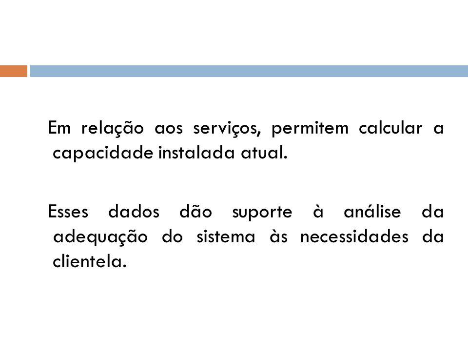 Em relação aos serviços, permitem calcular a capacidade instalada atual.