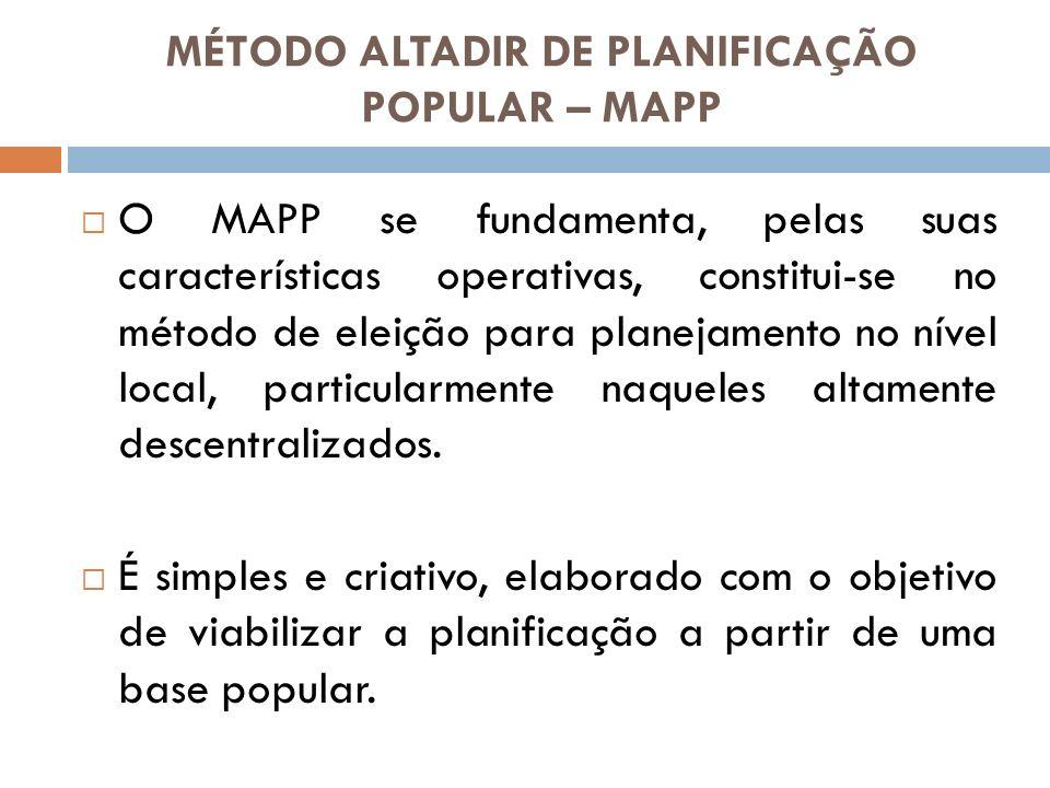 MÉTODO ALTADIR DE PLANIFICAÇÃO POPULAR – MAPP