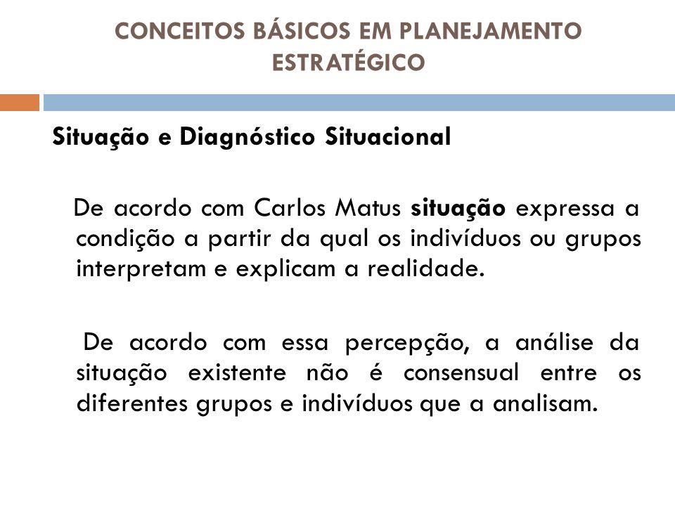 CONCEITOS BÁSICOS EM PLANEJAMENTO ESTRATÉGICO