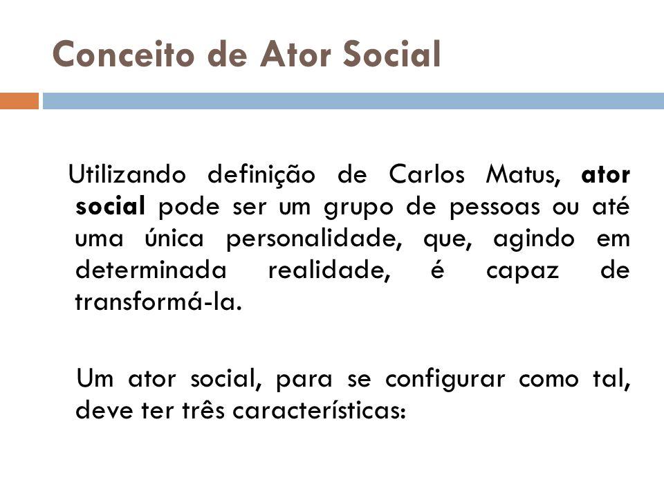 Conceito de Ator Social