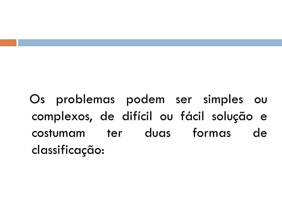 Os problemas podem ser simples ou complexos, de difícil ou fácil solução e costumam ter duas formas de classificação: