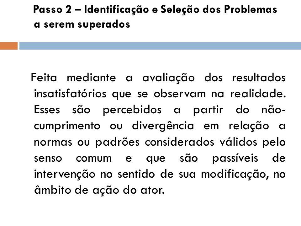 Passo 2 – Identificação e Seleção dos Problemas a serem superados