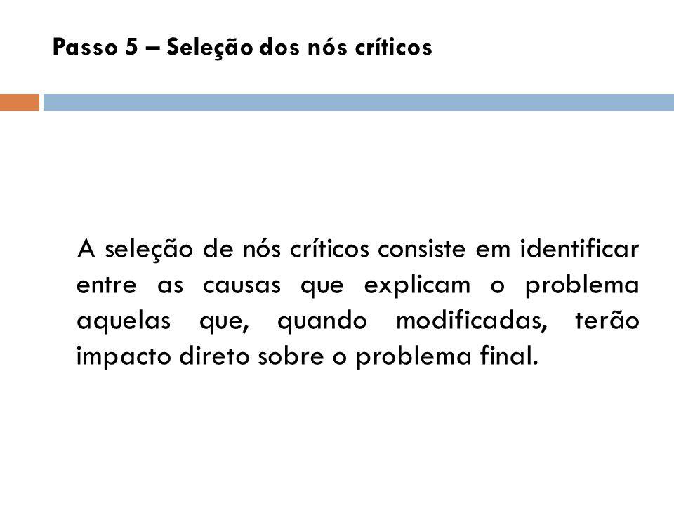 Passo 5 – Seleção dos nós críticos