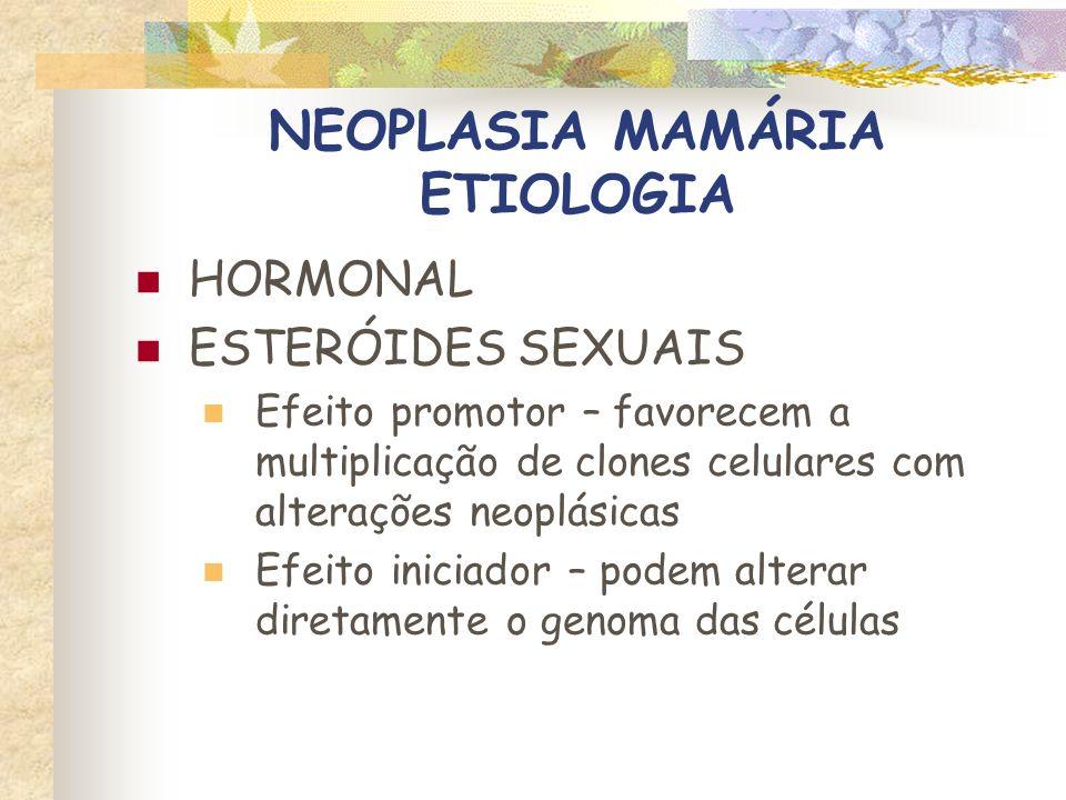 NEOPLASIA MAMÁRIA ETIOLOGIA