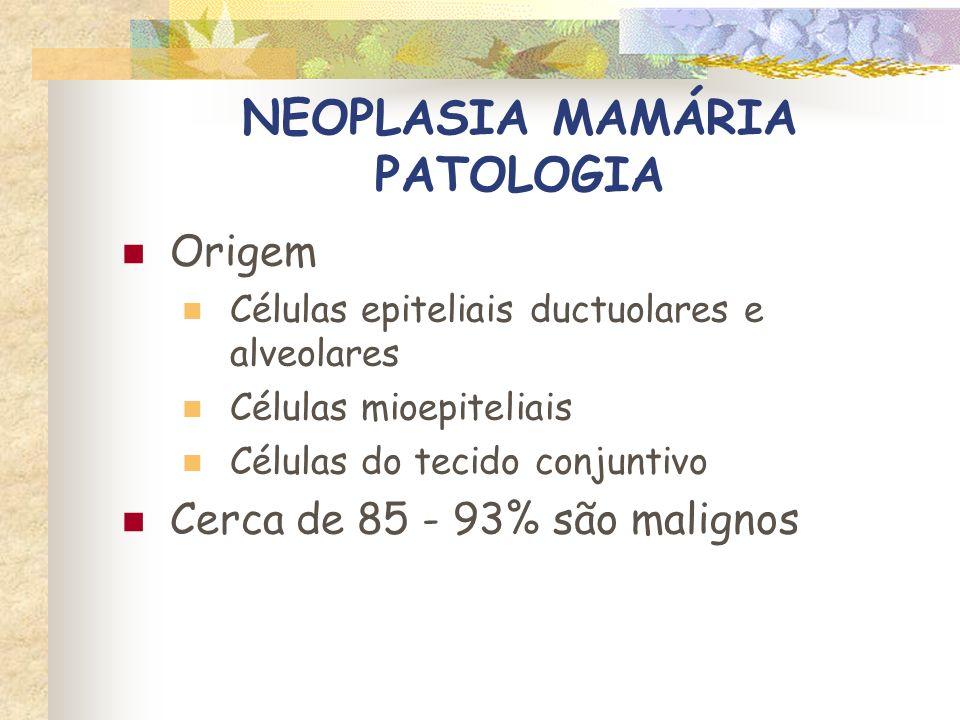 NEOPLASIA MAMÁRIA PATOLOGIA