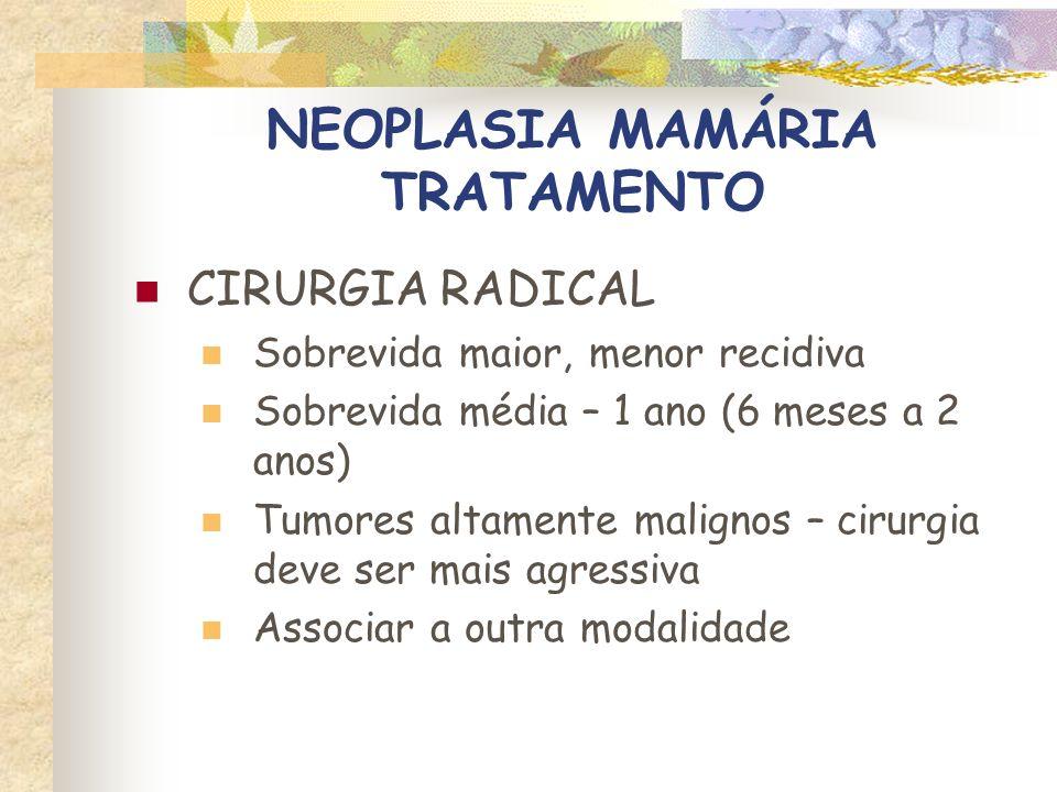 NEOPLASIA MAMÁRIA TRATAMENTO