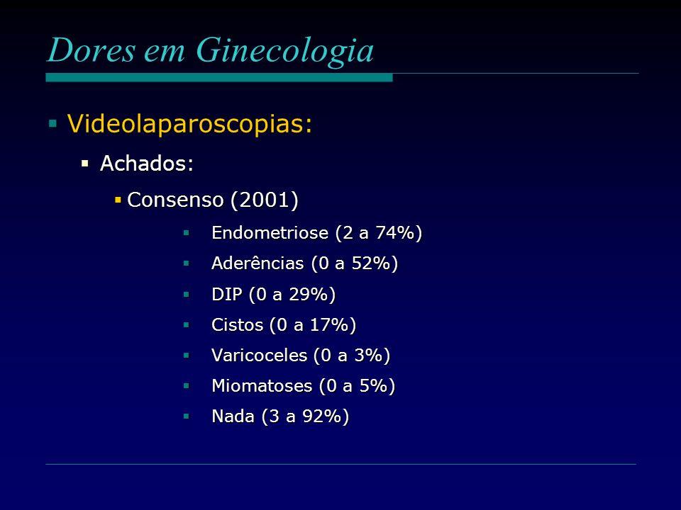 Dores em Ginecologia Videolaparoscopias: Achados: Consenso (2001)