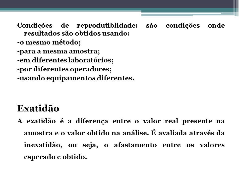 Condições de reprodutiblidade: são condições onde resultados são obtidos usando: