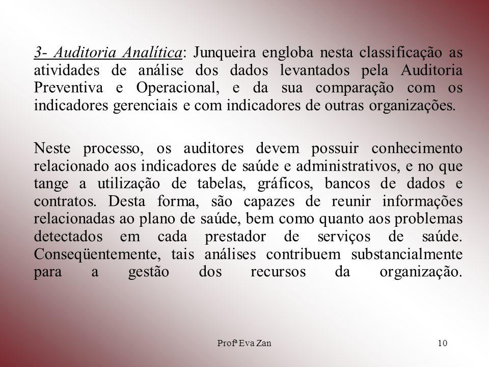 3- Auditoria Analítica: Junqueira engloba nesta classificação as atividades de análise dos dados levantados pela Auditoria Preventiva e Operacional, e da sua comparação com os indicadores gerenciais e com indicadores de outras organizações.