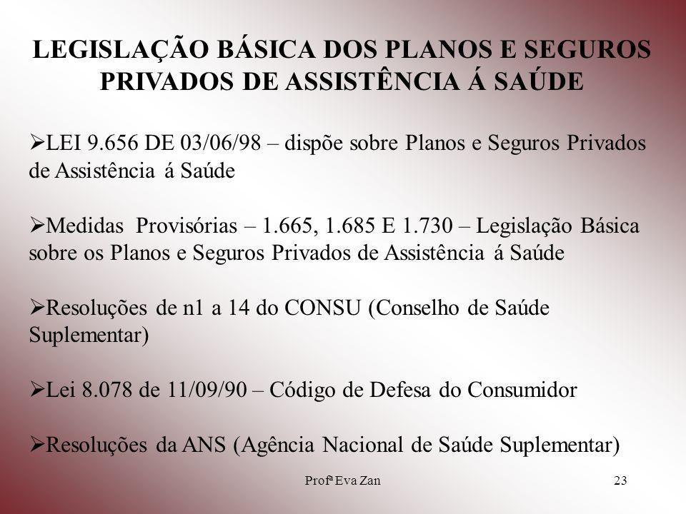 LEGISLAÇÃO BÁSICA DOS PLANOS E SEGUROS PRIVADOS DE ASSISTÊNCIA Á SAÚDE