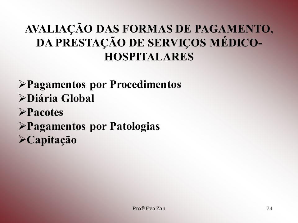 Pagamentos por Procedimentos Diária Global Pacotes